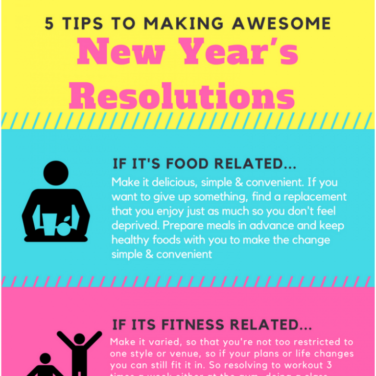 5 Tips To Create Awesome New Year's Resolutions